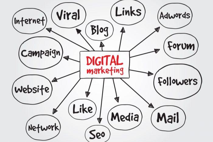Dicas de Marketing Digital: as 4 melhores para você aplicar